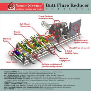 Why Our Flare Reducer Kicks Log Butt