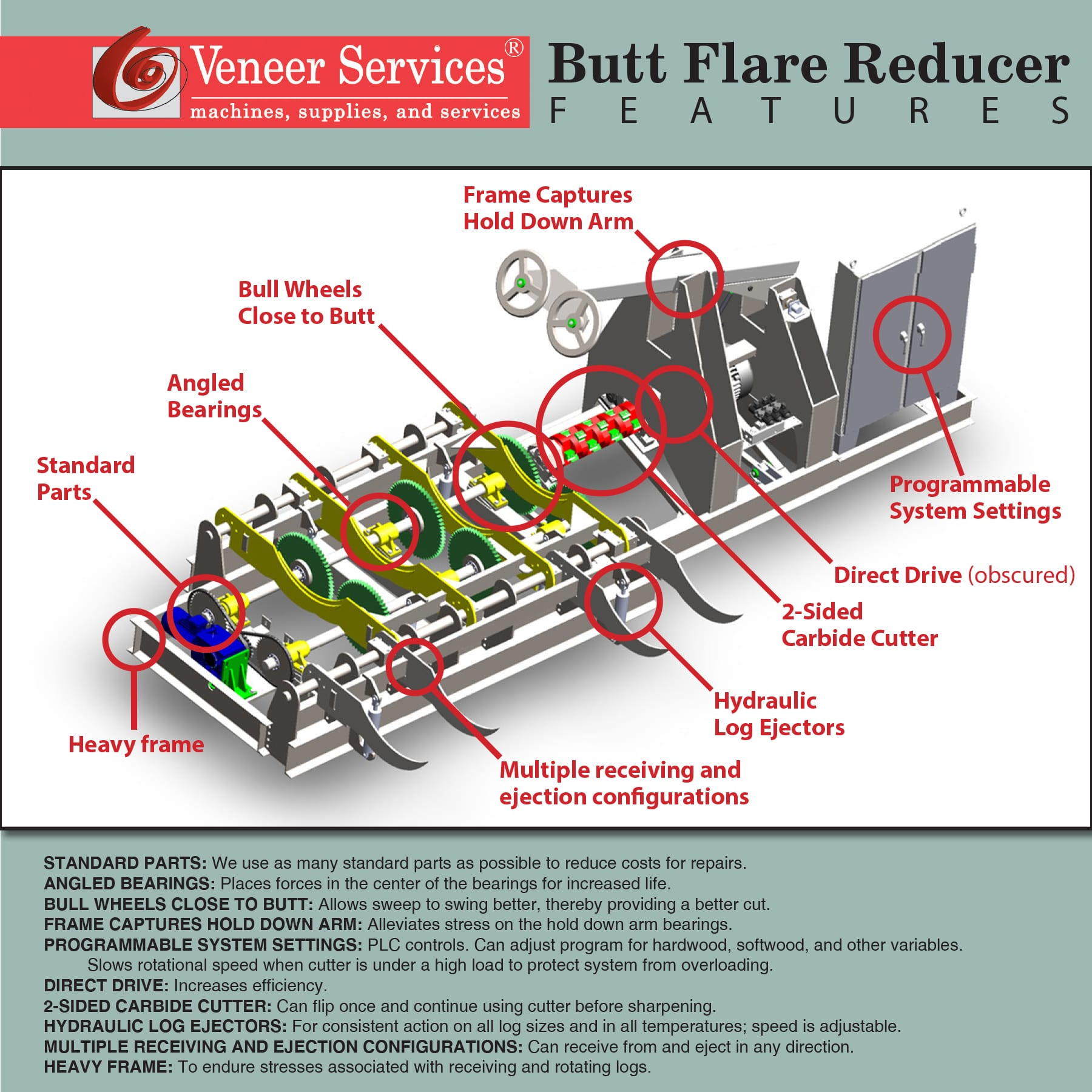Read more about the article Why Our Flare Reducer Kicks Log Butt